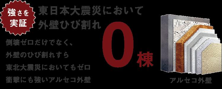 強さを実証:東日本大震災において 外壁ひび割れ