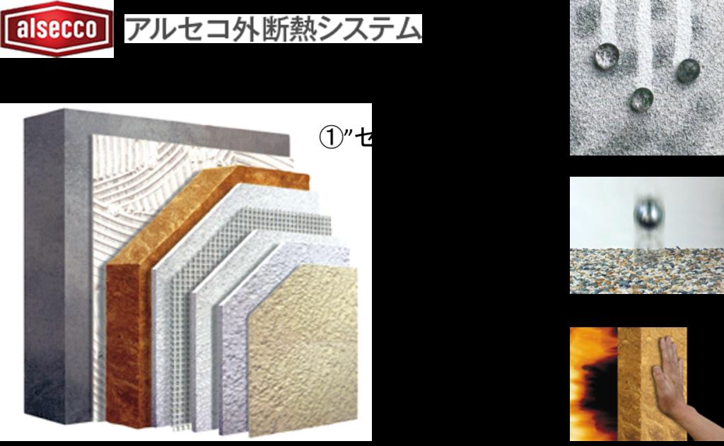 家づくりの知識|メンテナンス|壁|画像02