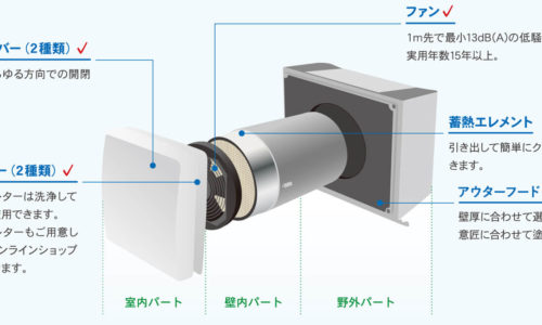 product_vent_01