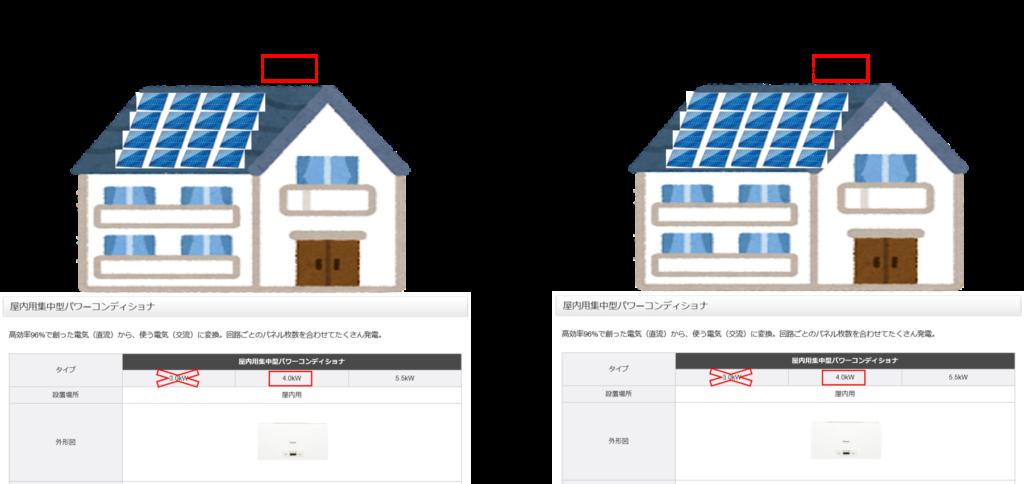 家づくりの知識|太陽光|最適化|画像03