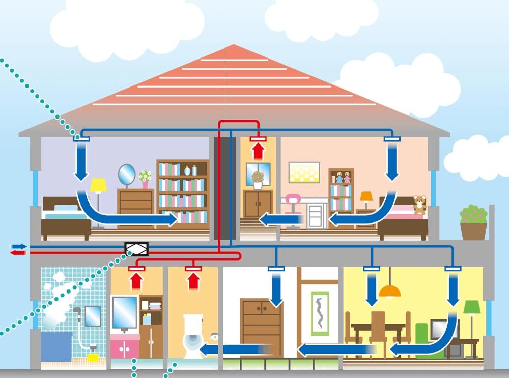 家づくりの知識|ダクト式|画像02