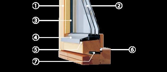 家づくりの知識|高断熱住宅|窓|木製サッシ