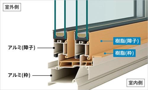 家づくりの知識|高断熱住宅|窓|アルミ樹脂複合サッシ