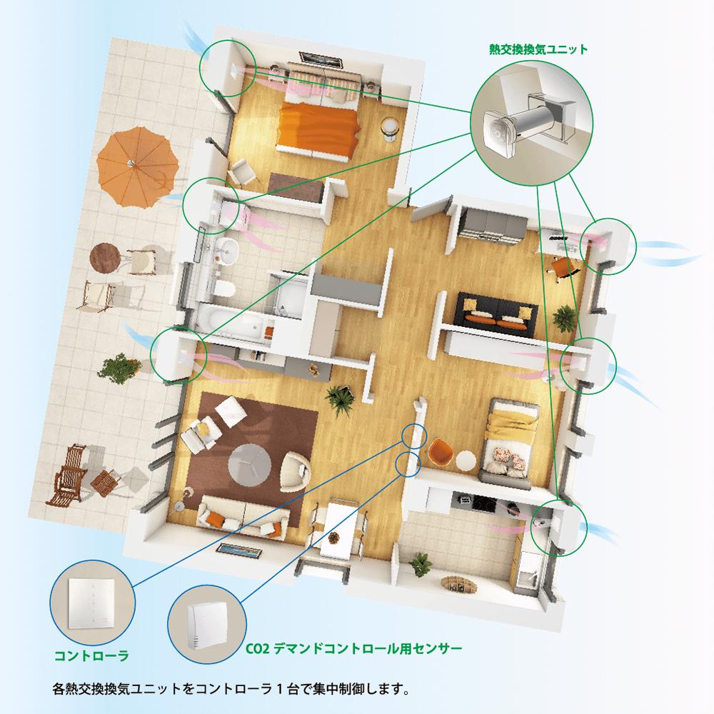 家づくりの知識|ダクトレス式|画像01